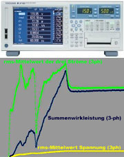 High-Speed Poweranalyzer YOKOGAWA WT1800/HS