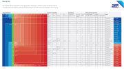 Modell-Übersicht/Auswahltabelle Temperaturkalibratoren SiKA TP-Serie