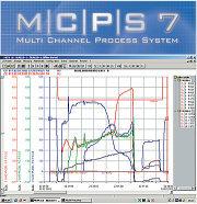 MCPS: Messdatenerfassungs-Software mit Möglichkeit zur Einbindung von IR-Kamera und Pyrometer